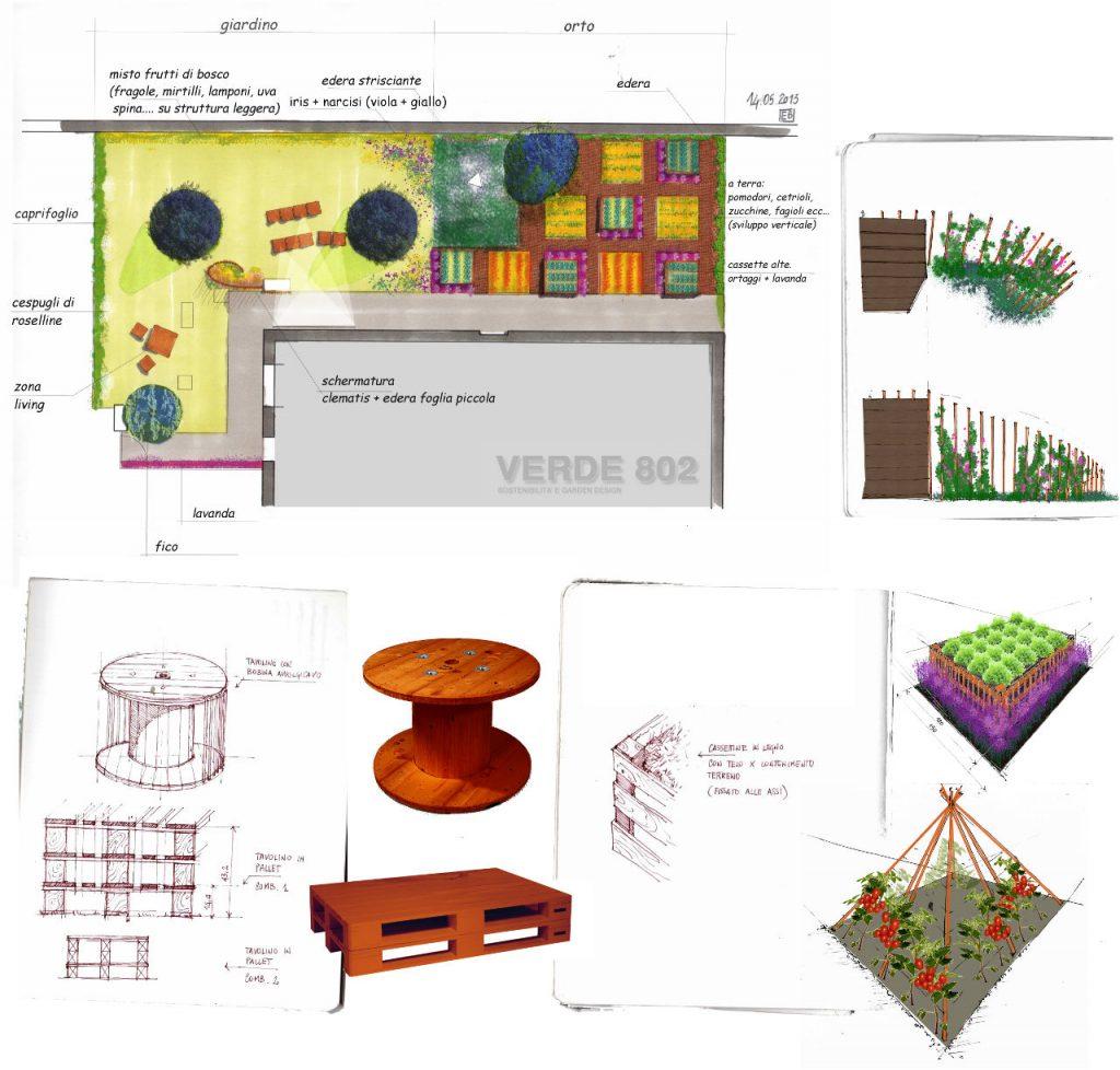 miceli solari agronomi_progetto verde privato